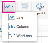 On the Insert tab, select Sparklines