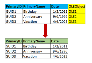 Validation Example: Data type not supported