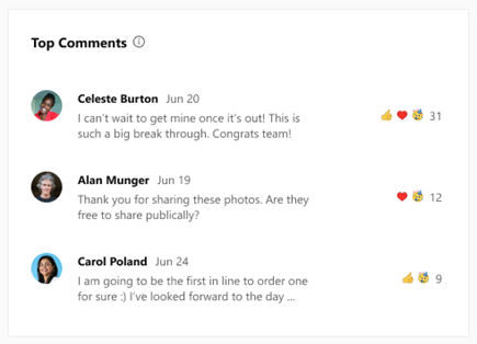 Screenshot showing top comments in conversation insights in Yammer