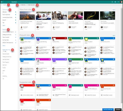 Find news, sites, and portals in SharePoint - Office Support