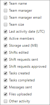 StaffHub Team activity report - choose columns.