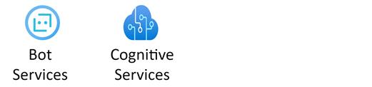 Azure AI + Machine Learning