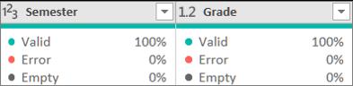 The three quality values
