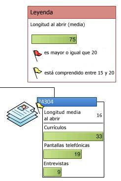 Leyenda de datos que muestra los iconos en un gráfico de datos