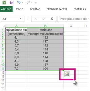 Datos seleccionados con el botón Lente de análisis rápido visible