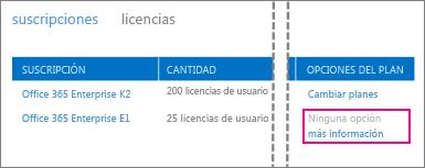 En la página Suscripciones, las Opciones del plan de una suscripción muestran el texto No hay opciones