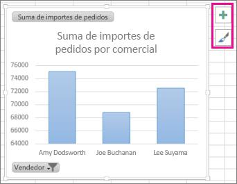 El botón Elementos de gráfico y Estilos de gráfico situado al lado de un gráfico dinámico