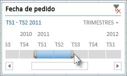 Controladores de selección de intervalo de tiempo