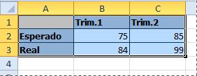 Datos de la hoja de cálculo