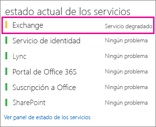 Lista de servicios con su estado actual; Exchange está degradado