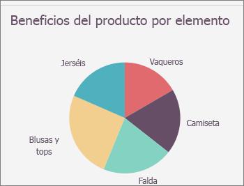 Gráfico circular de Office para Mac
