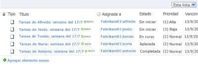 Vistas de listas de SharePoint Designer