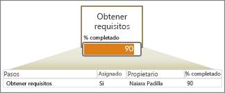 Fila de datos con campos, flecha, forma con barra de datos