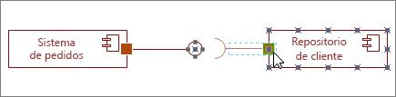 Forma de interfaz necesario pegado a la forma componente