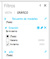 filtrar un gráfico en Power View