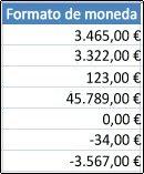 Formato de número de moneda aplicado a celdas
