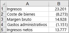 Datos utilizados para crear el gráfico de cascada de ejemplo