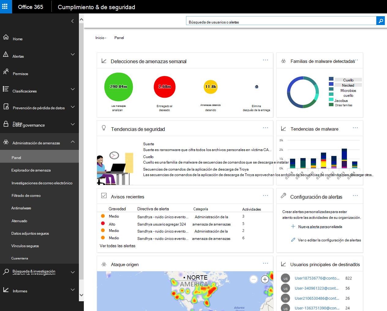 Captura de pantalla de gráficos y gráficos de resumen de paneles de inteligencia de amenaza de amenazas contra específico inquilino de Office 365