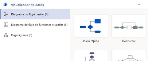 Creación de diagramas de Visio elegantes en Excel