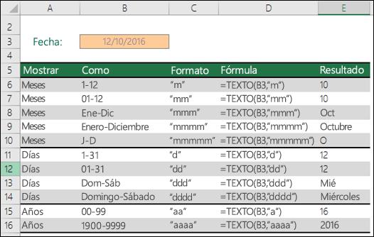 Códigos de formato de día, mes y año
