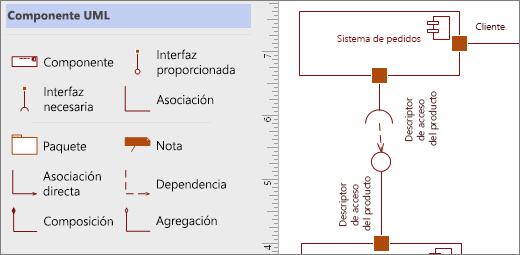 Galería de símbolos de componente de UML y formas de ejemplo en la página