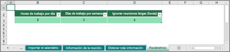 personalizar los patrones de trabajo en la hoja de cálculo Parámetros