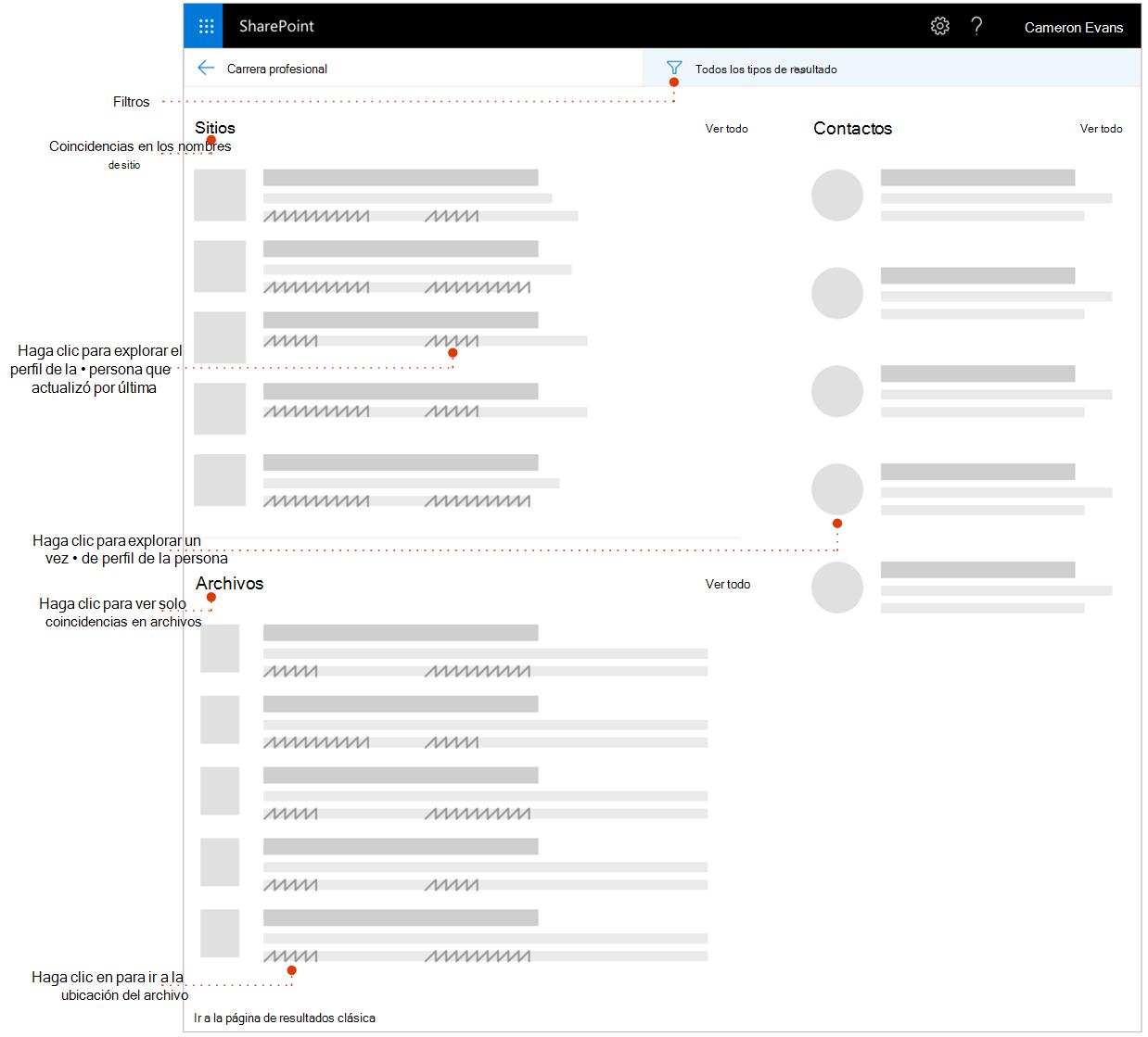 Captura de pantalla de búsqueda de resultados de página con punteros a elementos a explorar.