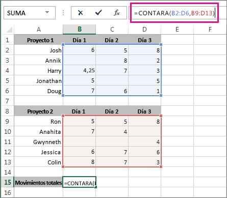 Usar CONTARA para contar 2 rangos de celdas