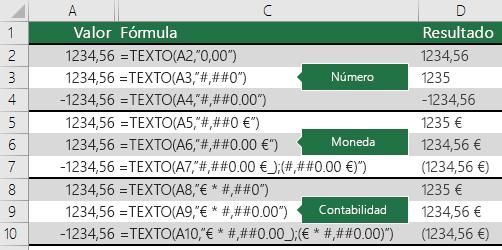 Ejemplos de la función TEXTO con los formatos de número, moneda y contabilidad
