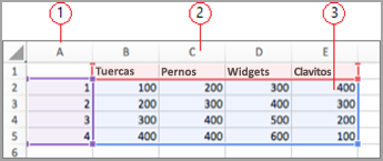 Campos de datos en Excel