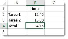 Tiempo sumado que supera el total de 24 horas da un resultado inesperado de 4:15