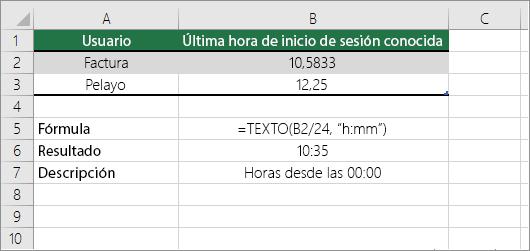 Ejemplo: Convertir horas en formato de número decimal en el formato de hora estándar