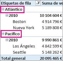 Los grupos personalizados Atlántico y Pacífico se basan en las ciudades seleccionadas