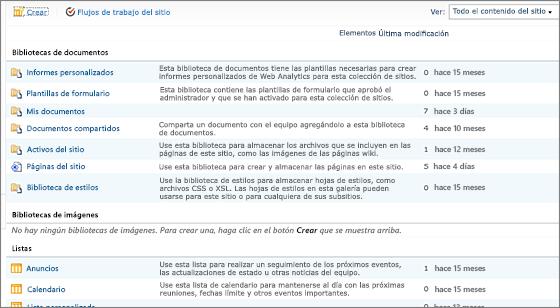 Página de contenido del sitio de SharePoint 2010 todo