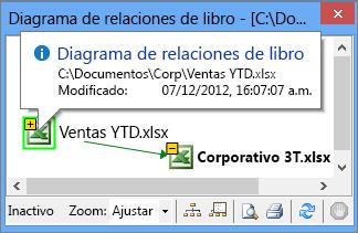 Información de diagrama de relaciones de libros en una ventana emergente