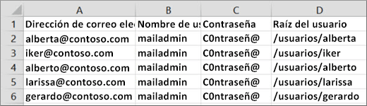 Un archivo de migración de ejemplo para Courier IMAP