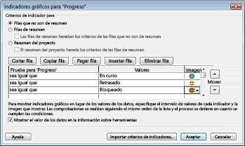 Imagen del cuadro de diálogo Indicadores gráficos