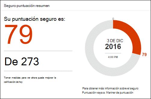 Resumen de puntuación seguro que aparece en la página de inicio de la herramienta de Office 365 seguro puntuación