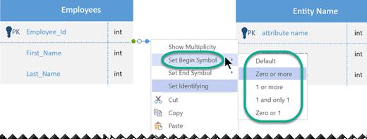 Haga clic con el botón secundario en la línea de relación, seleccione establecer símbolo de inicio y, a continuación, seleccione una configuración de cardinalidad de la lista.
