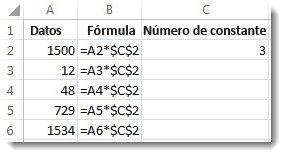 Números en la columna A, fórmula en la columna B con signos $ y el número 3 en la columna C