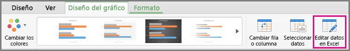 Edición de gráficos en Excel de Office para Mac