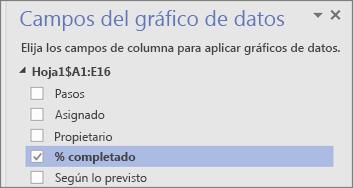 Panel Campos del gráfico de datos, campo % completado marcado y seleccionado