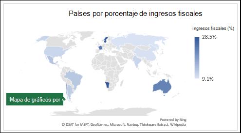 Gráfico de mapa de Excel que muestra valores con países por porcentaje de ingresos fiscales