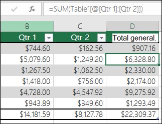 Ejemplo de una fórmula que se ha autorellenado para crear una columna calculada en una tabla
