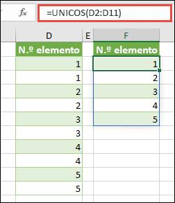 Ejemplo de la función UNICOS: =UNICOS(D2:D11)