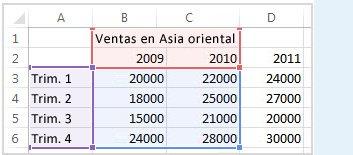 Datos de origen seleccionados