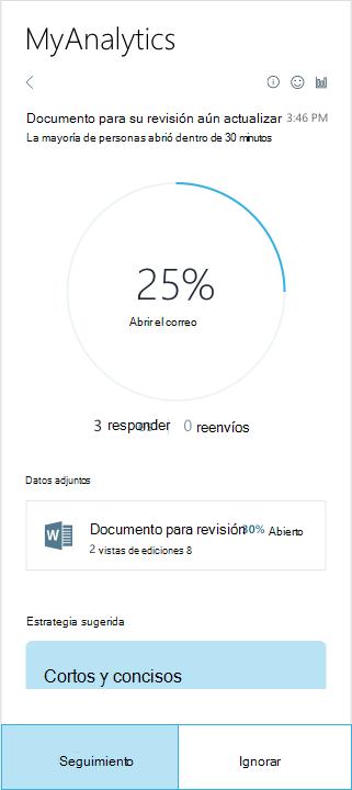 Captura de pantalla de resultados de MyAnalytics