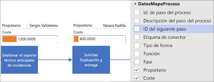 Aplicar gráficos de datos para el diagrama de visualizador de datos de Visio
