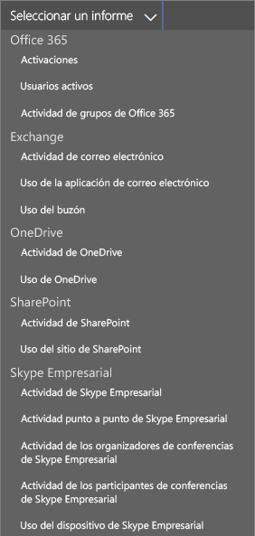Informes que se pueden seleccionar en Office 365