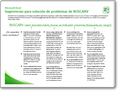 Vista en miniatura de la tarjeta de consejos de solución de problemas de BUSCARV